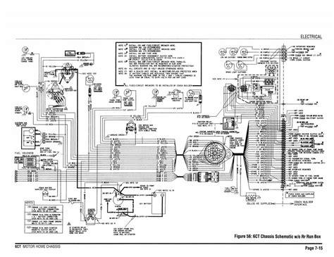 Freightliner Motorhome Chassi Wiring Diagram by Spartan Motorhome Chis Wiring Diagram Impremedia Net
