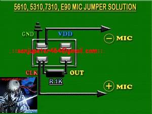 Nokia X2 Mic Ways 100  Tested By Gsmideazone