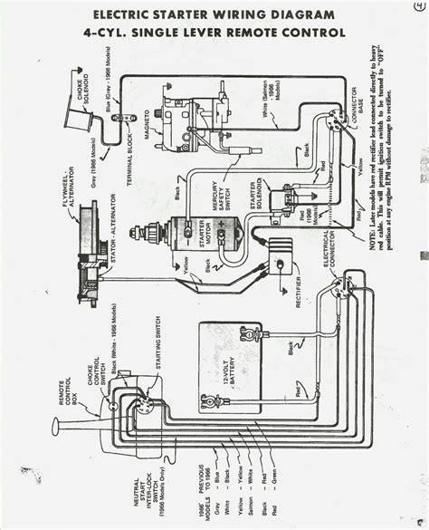 rv ac wiring diagram coleman mach air conditioner duo therm rv furnace anthonydpmann