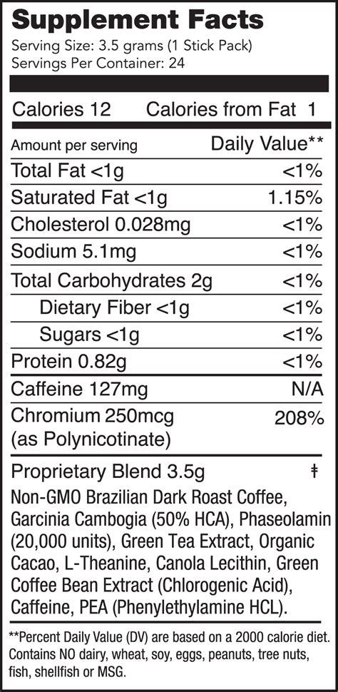 Coffee liqueur alcoholic beverage, liqueur, 63 proof 1 jigger 1.5 fl oz 160.2 calories 16.7 grams carbs 0.2 grams fat 0.1 grams protein. Valentus