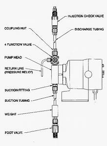Sst600i Wiring Diagram