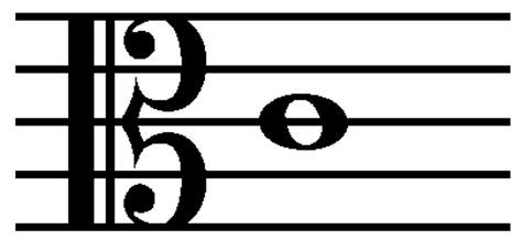 theory of alto clef with middle c