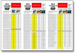 images  gmc towing capacity chart gmc truck