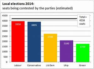 Local elections 2014: your quick-and-easy guide to the Lib ...