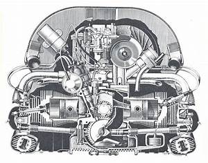 Vw Engine Codes