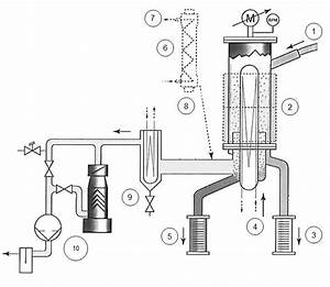 Schematic Diagram Of Evaporator   1  Feed   2  Electric