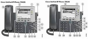 quick reference guide overview of cisco 7942 7962 ip With cisco ip phone 7962 manual