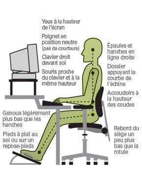 bureau poste de travail actualités aptitude humaine