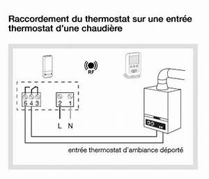 Thermostat D Ambiance Sans Fil Pour Chaudiere Gaz : probl me installation thermostat sans fil geminox page 1 ~ Premium-room.com Idées de Décoration