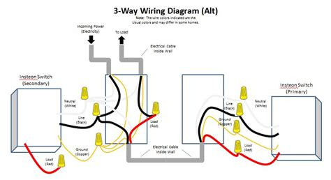 insteon   switch alternate wiring bitheads blog
