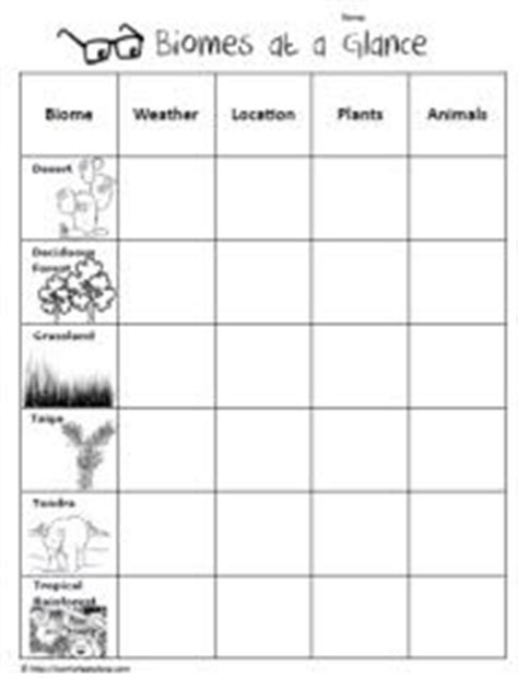 1000+ Images About 6th Grade On Pinterest  Math Word Walls, 6th Grade Science And Academic