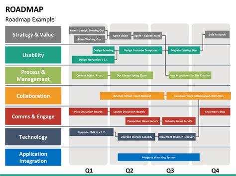 roadmap powerpoint template sketchbubble