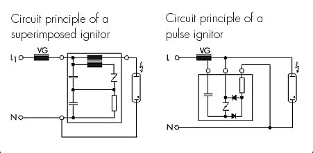 are these ballast and ignitor wired correctly page 2