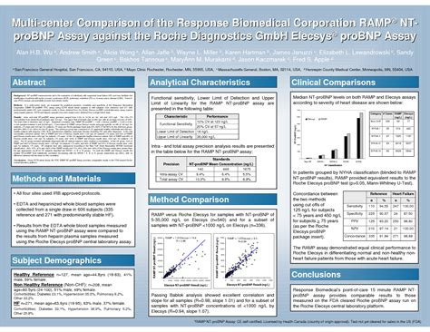 poster samples sample research posters asha convention 2016 pinterest