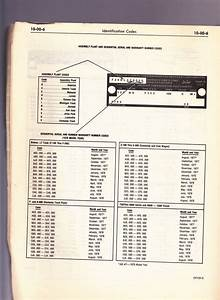 1978 Vin Identification Codes