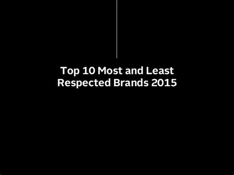 Top 10 Most And Least Respected Brands Of 2015
