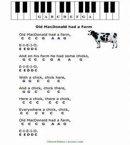Simple Kids Songs for Beginner Piano Players   Music ...
