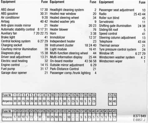 Bmw Fuse Box Diagram Wiring