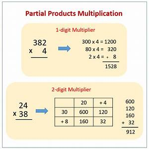 Multiply Using Partial Products  Examples  Solutions