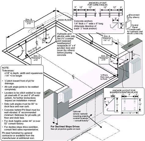 bed frame parts dock leveler dock levelers mechanical dock leveler