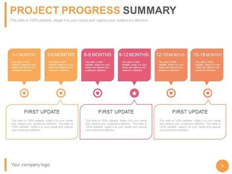 project management status powerpoint