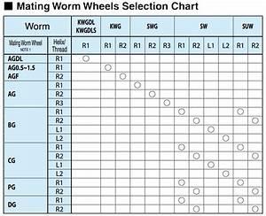 Worm Gear Khk Gears