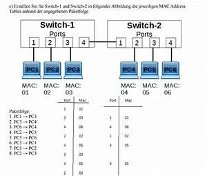 Cidr Berechnen : informatik mac address tables mit paketfolge richtig stacklounge ~ Themetempest.com Abrechnung