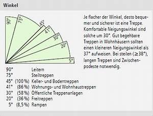 Rampenlänge Berechnen : rampe treppe steigungsverh ltnis hausidee ~ Themetempest.com Abrechnung