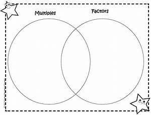 Teaching Tip  Factors Vs  Multiples