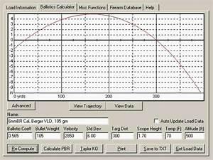 458 Socom Vs 50 Beowulf Ballistics Chart 8 Best Images Of 444 Marlin Ballistics Chart Hornady 45