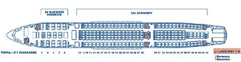 air reservation siege cómo elegir asiento en un avión viajando contigo