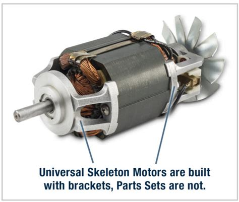 why are there no standard universal motors groschopp
