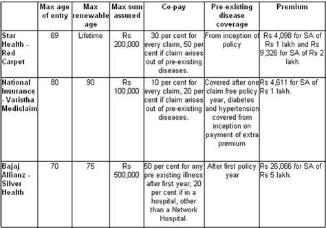 Car Insurance Estimate India  Cars Image 2018