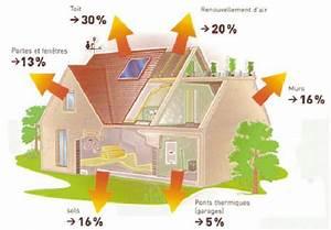 isolez votre maison pour faire des economies d39energie With economie d energie maison