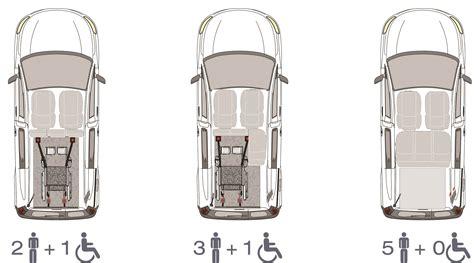 Disabili Di Seconda Mano