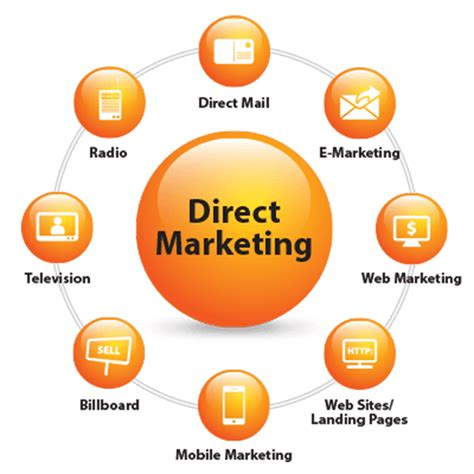 Don't Treat All Marketing Channels The Same Dataman Group. Carpet Cleaning Aurora Co North Rivers Dental. Ups Backup Power Supply Reviews. How Do I Get Homeowners Insurance. Handheld Label Printers Sign Pricing Software. How Much Are Eye Exams At Costco. Itt Tech Transfer Credits Irs Publication 784. 24 Hour Locksmith Rochester Ny. Asu College Application Hemoglobin Ss Disease