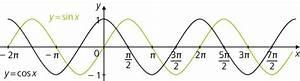 Nullstellen Berechnen Sinus : alles zum thema analysis graphen sinusfunktion hier ~ Themetempest.com Abrechnung