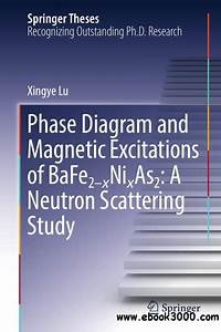 Phase Diagram And Magnetic Excitations Of Bafe2xnixas2 A Neutron Scattering Study