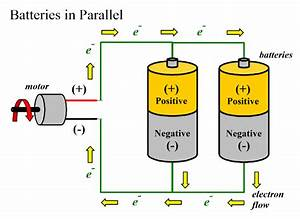 Parallel  Battery Circuit With Motor And  Electron Flow