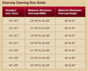 standard door sizes door