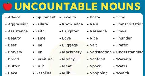 list   important uncountable nouns  english