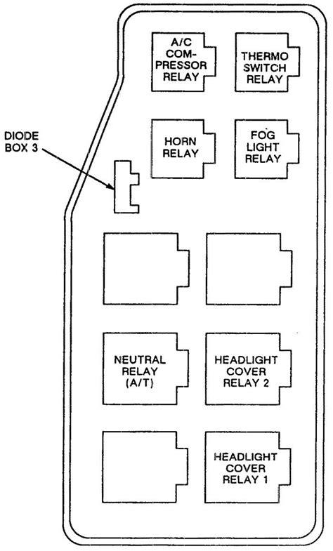 Isuzu Impulse Fuse Box Diagram Auto Genius