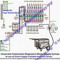 3 Prong Dryer Wiring Diagram Generator. 4 Wire Dryer Hookup ...