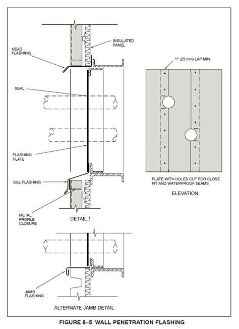 figure   wall penetration flashing