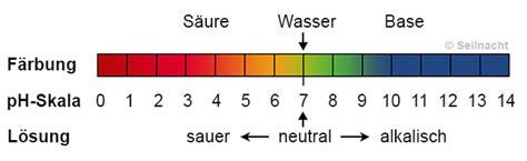 ph wert der haut verd 252 nnung s 228 uren chemie s 228 ure ph wert
