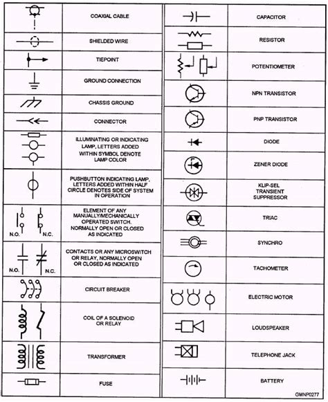 Electrical Symbols Reference Designations