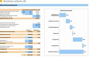 Excel Tabelle Summe Berechnen : maschinenstundensatz berechnen excel tabelle business ~ Themetempest.com Abrechnung