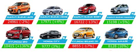 Top Selling Car Companies Bmw Car 2017 Upcomingcarshqcom
