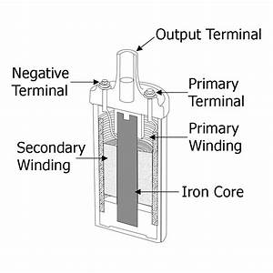 How Does An Ignition Coil Work