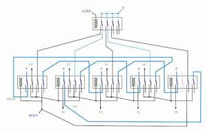 Sequencer Design  8